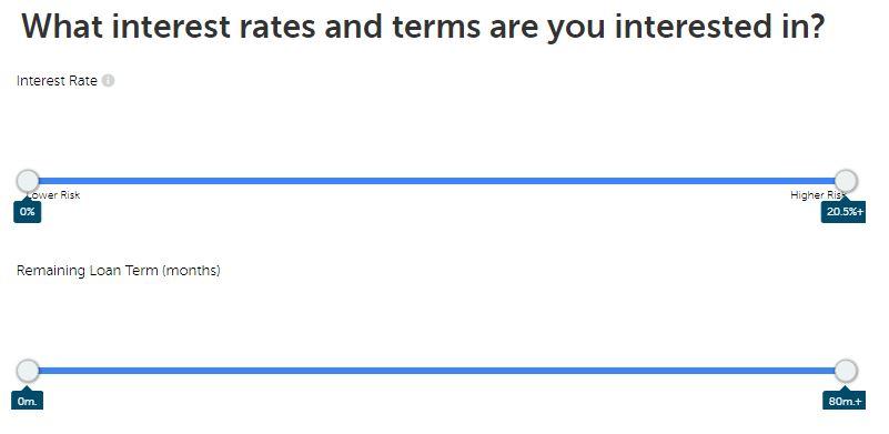 Loan term at mintos