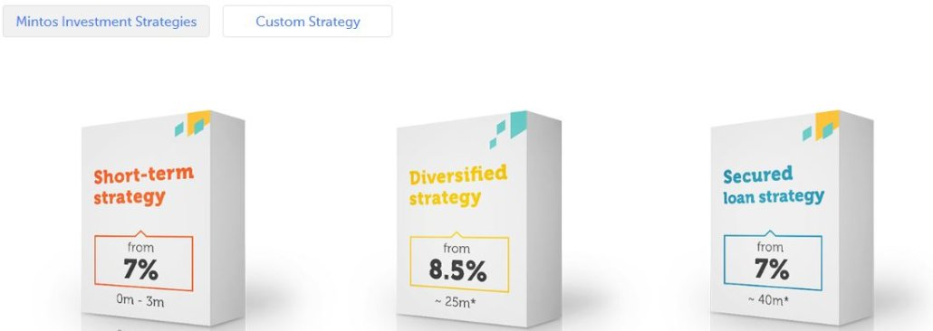 Mintos investment strategy