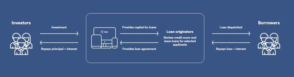 Simplify banking at Iban Wallet