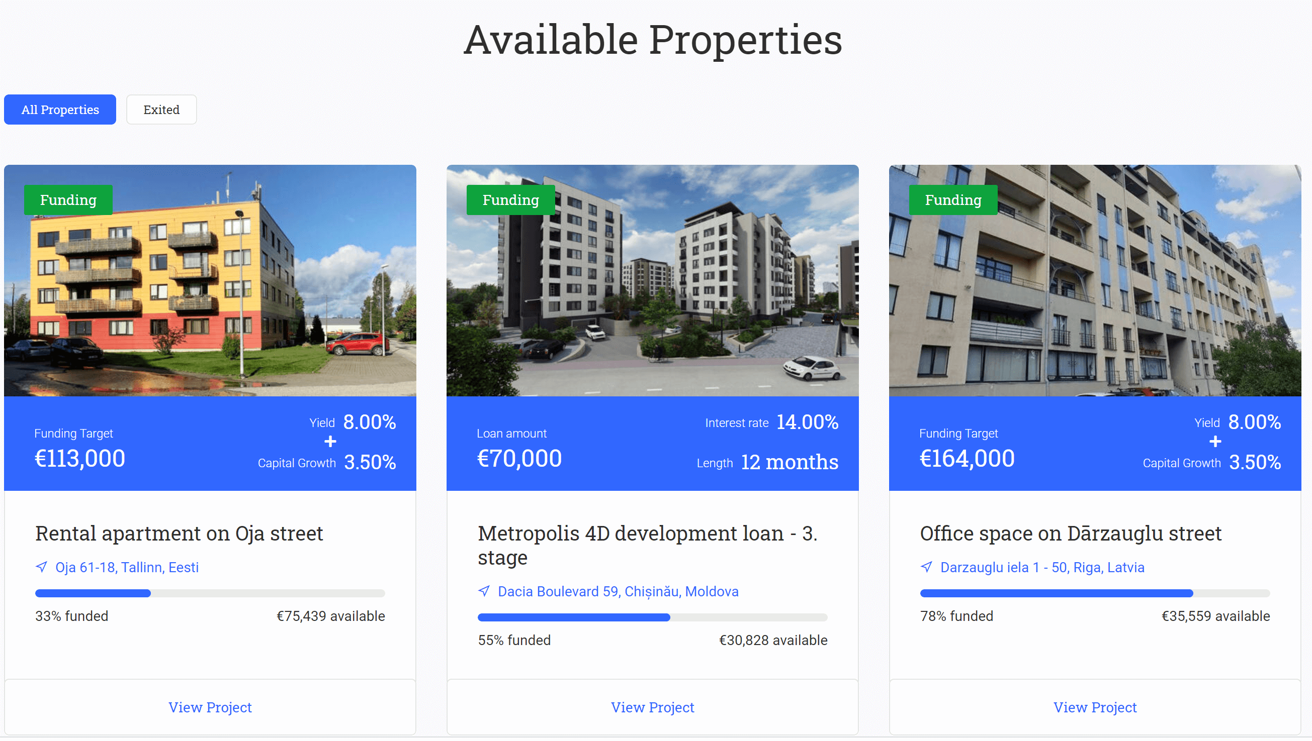 Reinvest24 Property Overview
