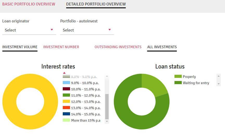 bondster detailed portfolio overview