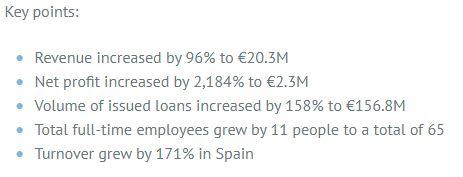 Bondora financial key facts of 2019