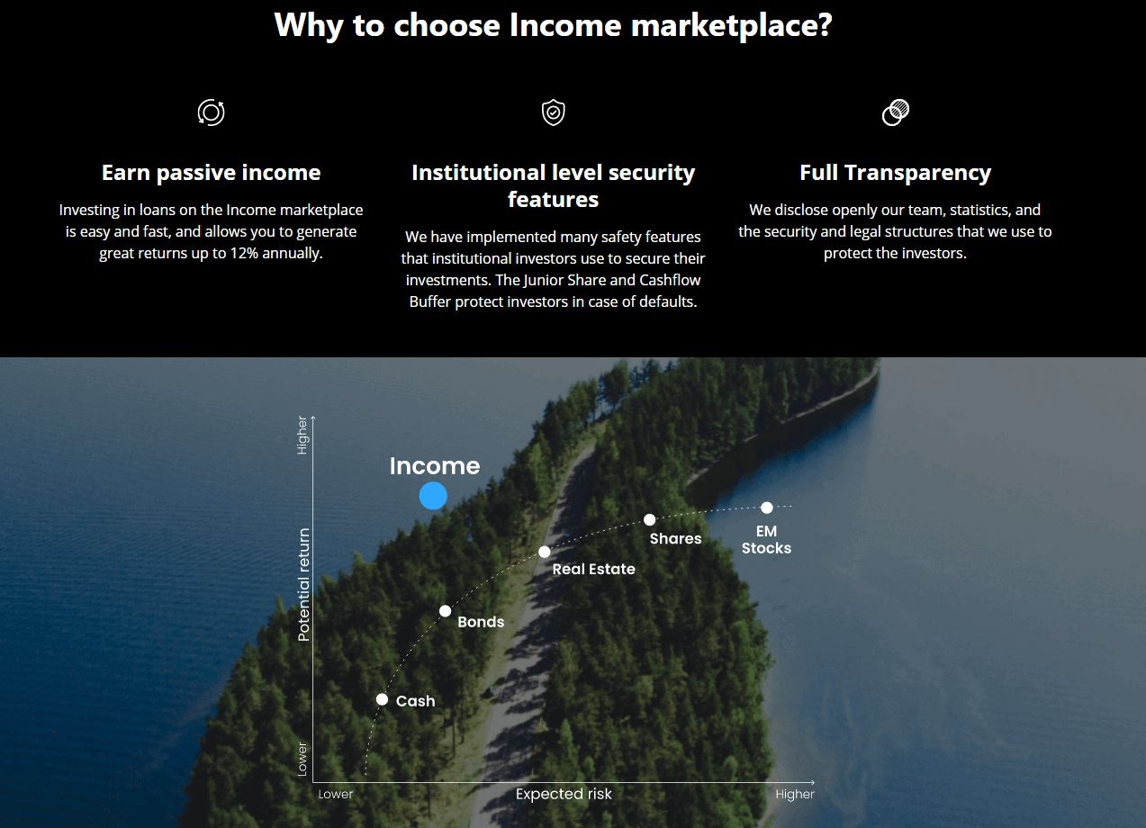What is Income Marketplace